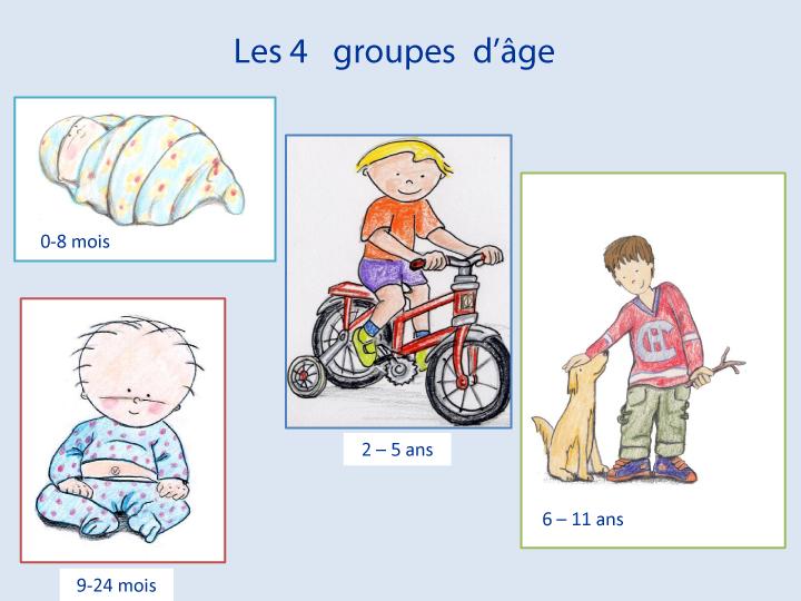 4 groupes d'âge